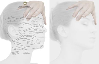 MYO 'Fascial Facial' Treatment